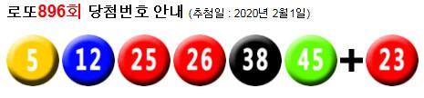 로또896회당첨번호 : 5, 12, 25, 26, 38, 45 + 23