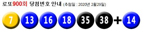 로또900회당첨번호 : 7, 13, 16, 18, 35, 38 + 14