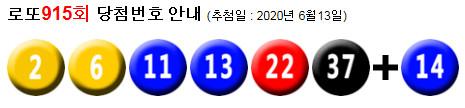 로또915회당첨번호 : 21, 27, 29, 38, 40, 44 + 37