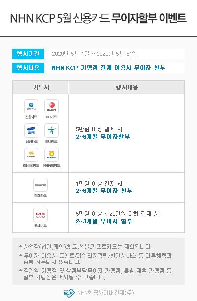 ▲ NHN KCP 05월 신용카드 무이자할부 이벤트