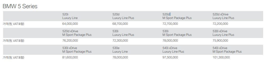BMW 530i 가격
