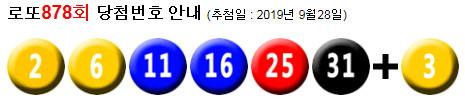 로또878회당첨번호 : 2, 6, 11, 16, 25, 31 + 3