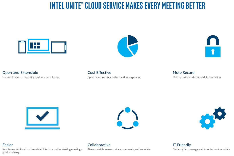 회의 시간은 줄이고, 협업 효율은 높인다...인텔, 유나이트 클라우드 서비스 출시