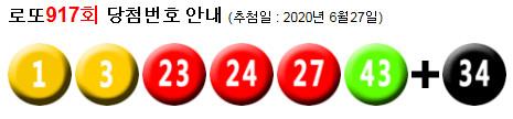 로또917회당첨번호 : 21, 27, 29, 38, 40, 44 + 37