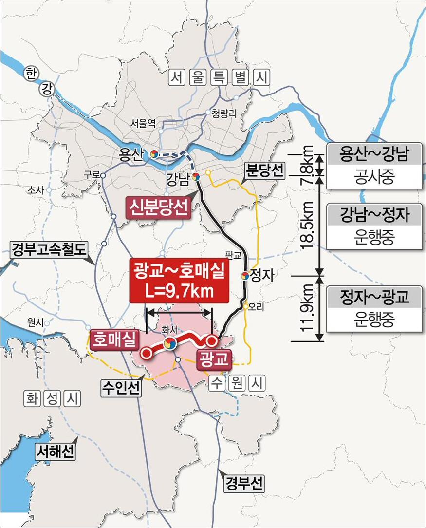 경기도, 신분당선 연장(광교~호매실) 예비타당성조사 통과