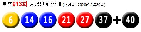 로또913회당첨번호 : 21, 27, 29, 38, 40, 44 + 37