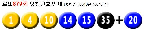 로또879회당첨번호 : 1, 4, 10, 14, 15, 35 + 20