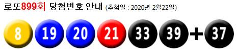 로또899회당첨번호 : 8, 19, 20, 21, 33, 39 + 37