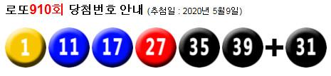 로또910회당첨번호 : 21, 27, 29, 38, 40, 44 + 37