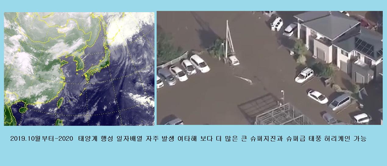 일본 태풍 216Km/h 최대풍속 하비기스 피해상황 종합 2020 년 대 재난 예고,HABIGIS DISASTERS RESULTS,