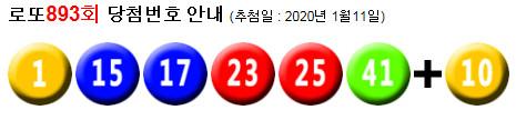 로또893회당첨번호 : 1, 15, 17, 23, 25, 41 + 10