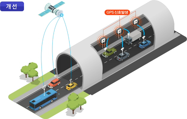 서울시, 지하에서도 끊기지 않는 GPS 서비스 실현