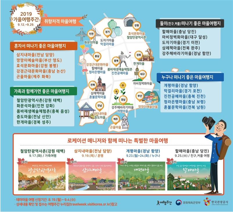 취향 따라 떠나는 '2019 가을여행주간' 9. 12.(목)~9. 29.(일)