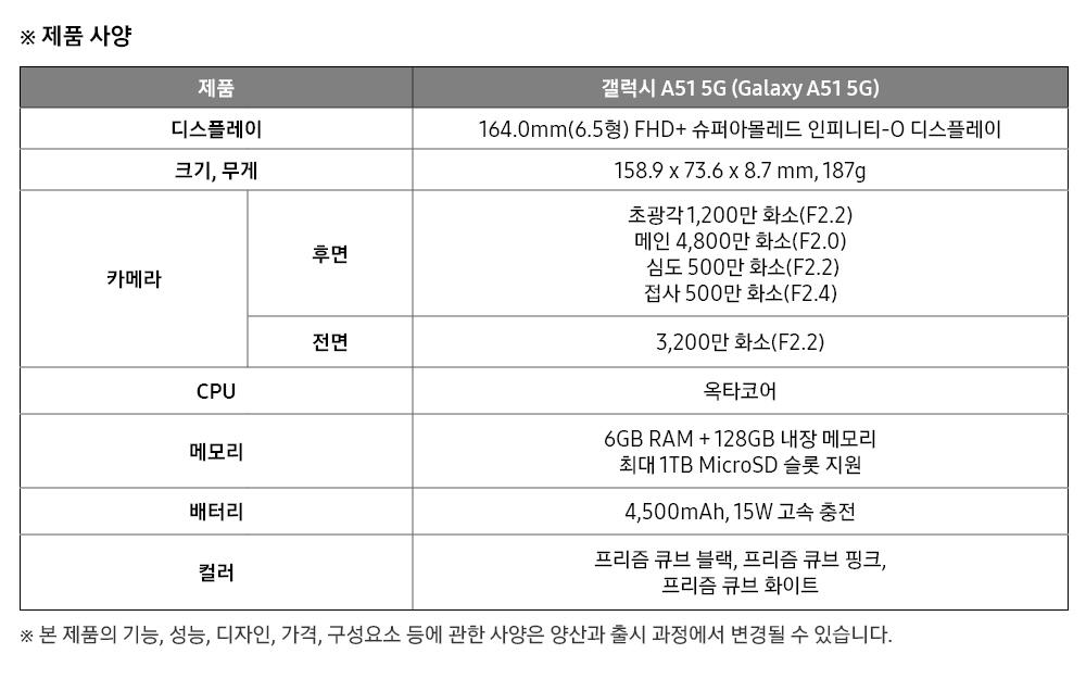 ▲ 삼성 갤럭시 A51 제품사양