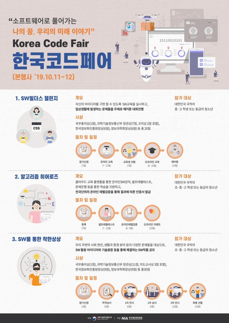 '2019년 제1회 한국코드페어' 참가자 모집