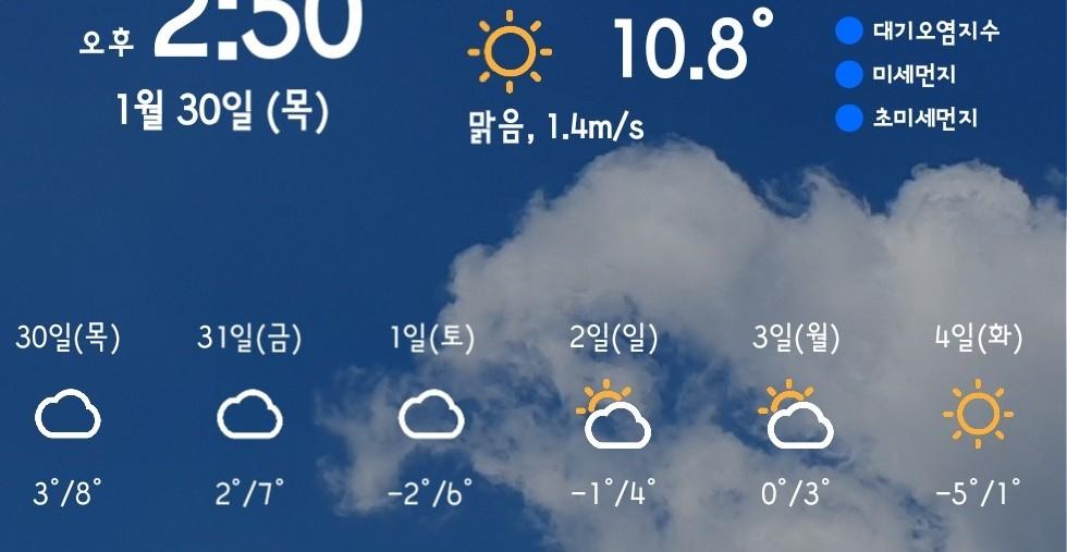 어제(1월 30일 목요일)는 날씨가 너무 좋았다. 공기도 좋고.. 그래서 더 속상했다.