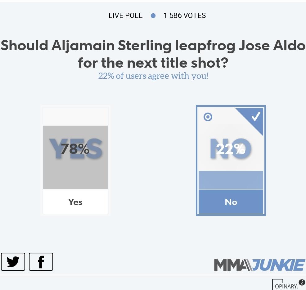 [UFC 설문] 알저메인 스털링은 조제 알도를 뛰어넘고 타이틀샷을 받아야할까? 등
