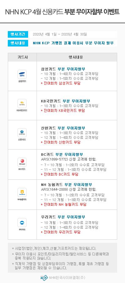 ▲ NHN KCP 04월 신용카드 부분 무이자할부 이벤트