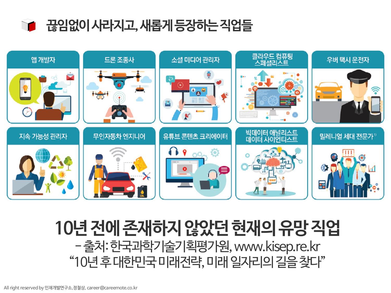 새로운 직업을 창조하는 방법 4)산업화