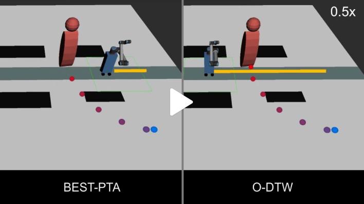 로봇이 사람의 움직임을 예측한다…MIT, 새로운 행동 예측 알고리즘 구현