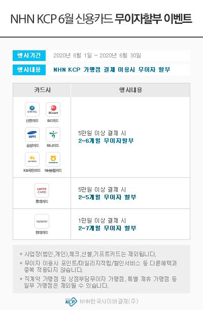 ▲ NHN KCP 06월 신용카드 무이자할부 이벤트